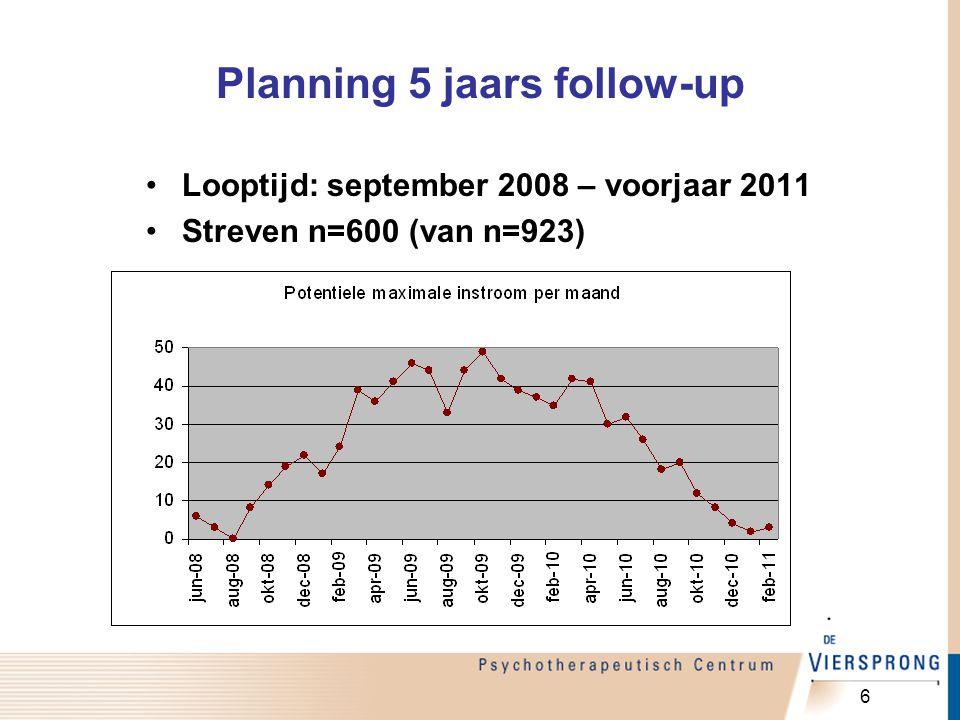 Planning 5 jaars follow-up