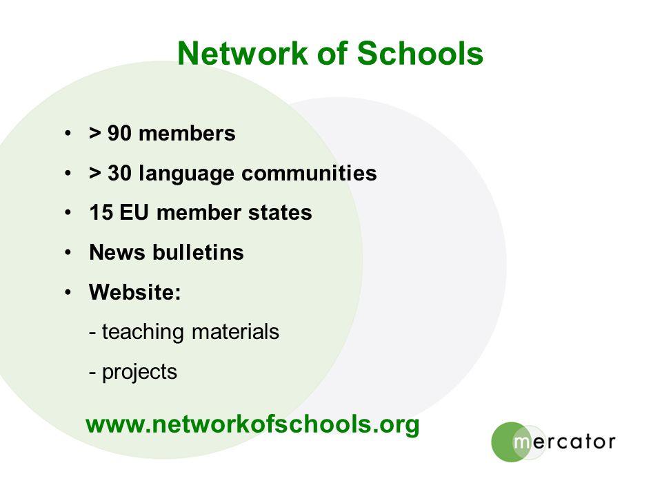 Network of Schools www.networkofschools.org > 90 members