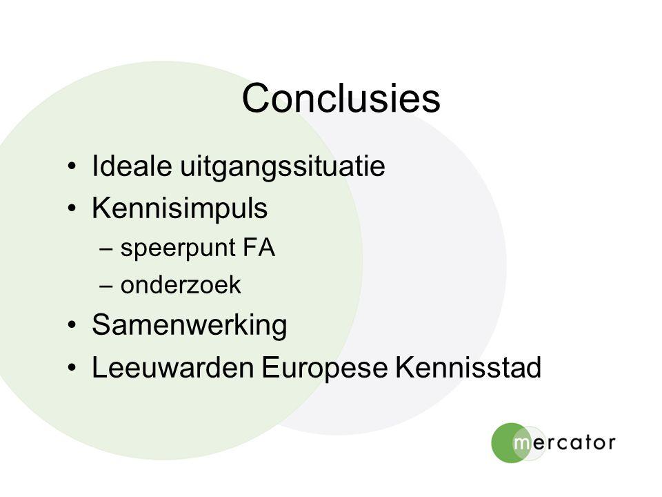 Conclusies Ideale uitgangssituatie Kennisimpuls Samenwerking