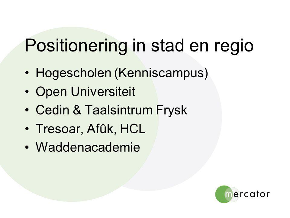 Positionering in stad en regio