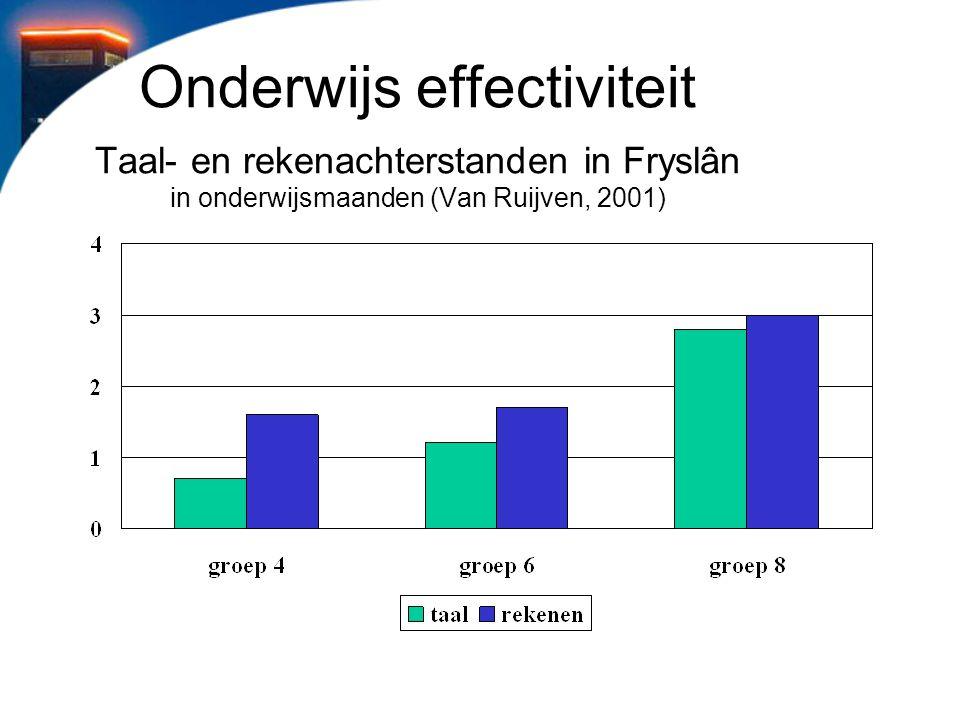 Onderwijs effectiviteit Taal- en rekenachterstanden in Fryslân in onderwijsmaanden (Van Ruijven, 2001)
