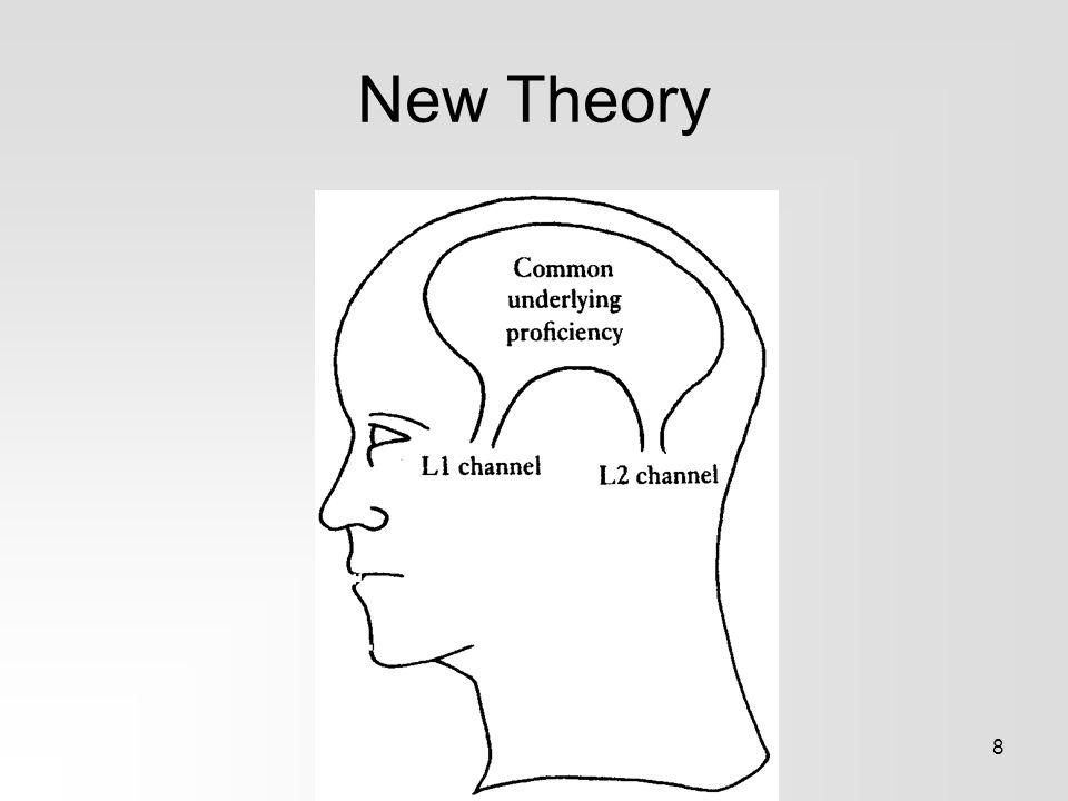 New Theory Door nieuw onderzoek kwam men tot heel andere conclusies!
