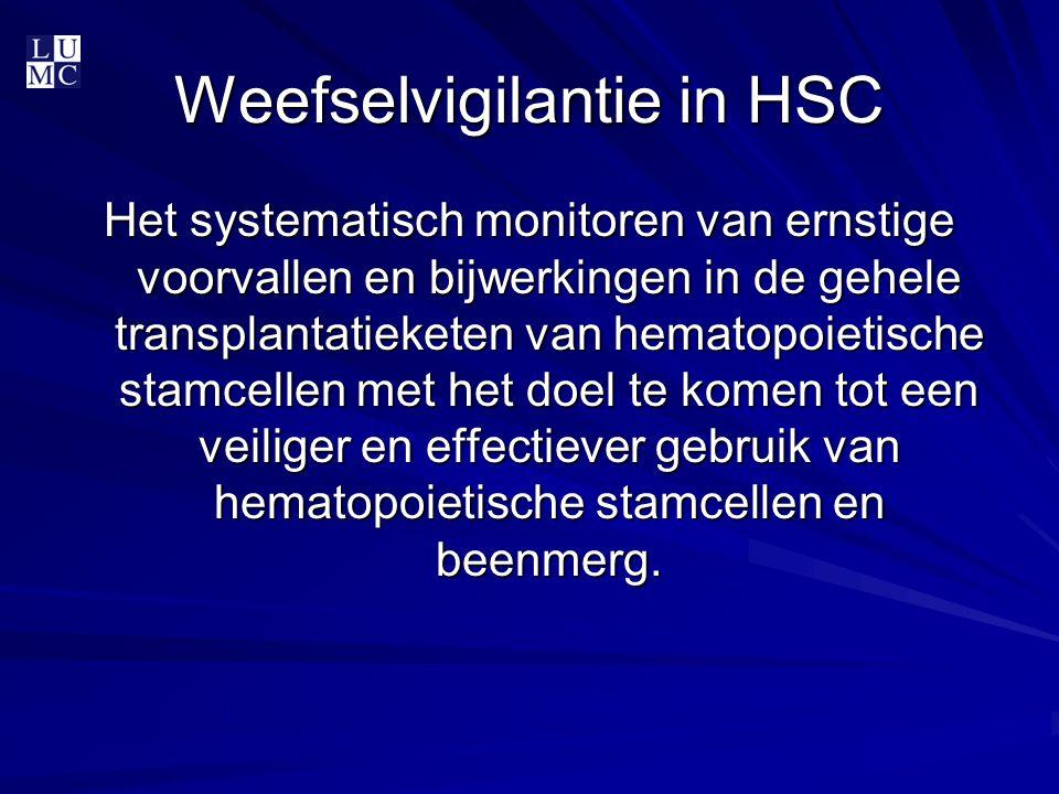 Weefselvigilantie in HSC