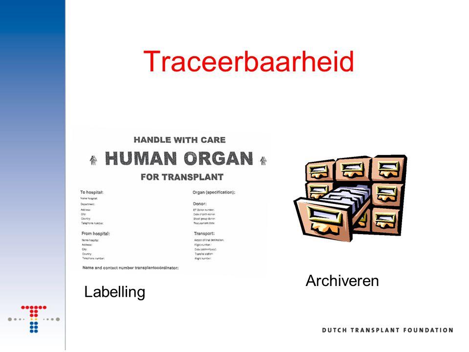 Traceerbaarheid Archiveren Labelling