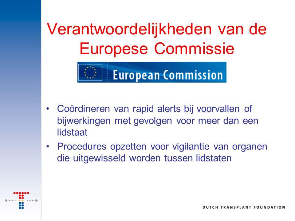 Verantwoordelijkheden van de Europese Commissie