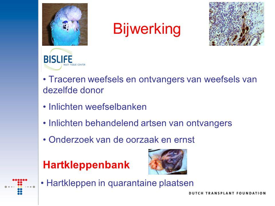 Bijwerking Hartkleppenbank
