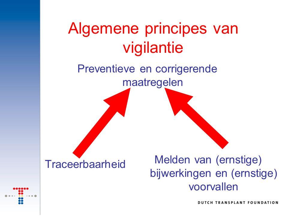 Algemene principes van vigilantie