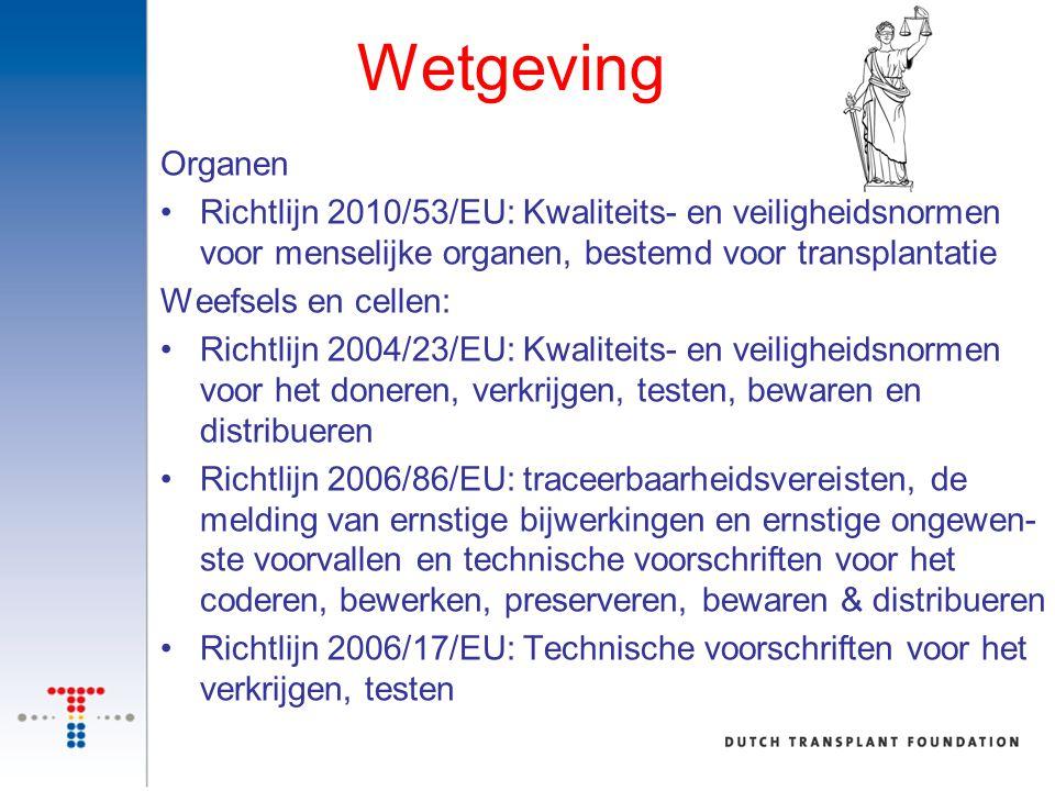 Wetgeving Organen. Richtlijn 2010/53/EU: Kwaliteits- en veiligheidsnormen voor menselijke organen, bestemd voor transplantatie.