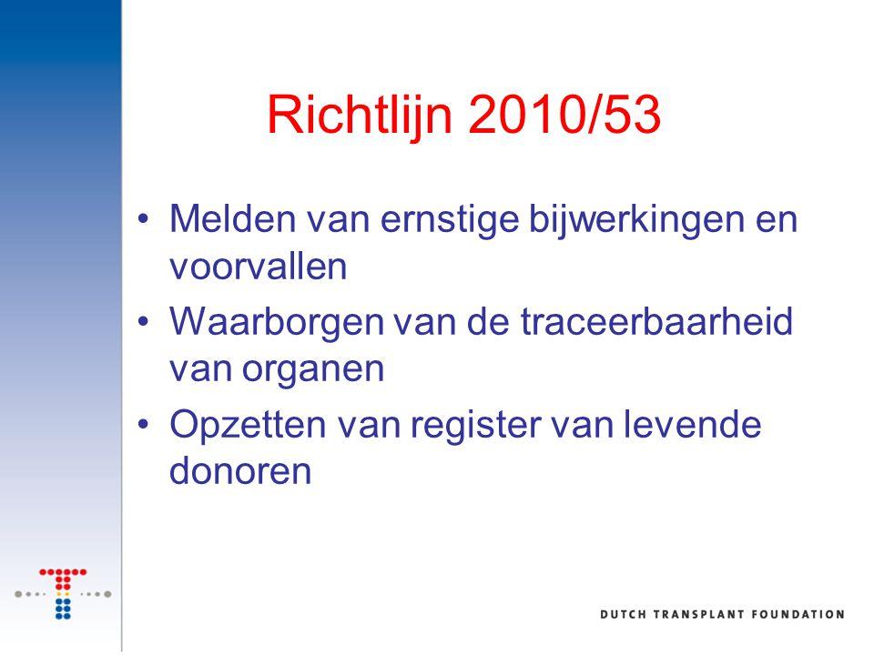 Richtlijn 2010/53 Melden van ernstige bijwerkingen en voorvallen