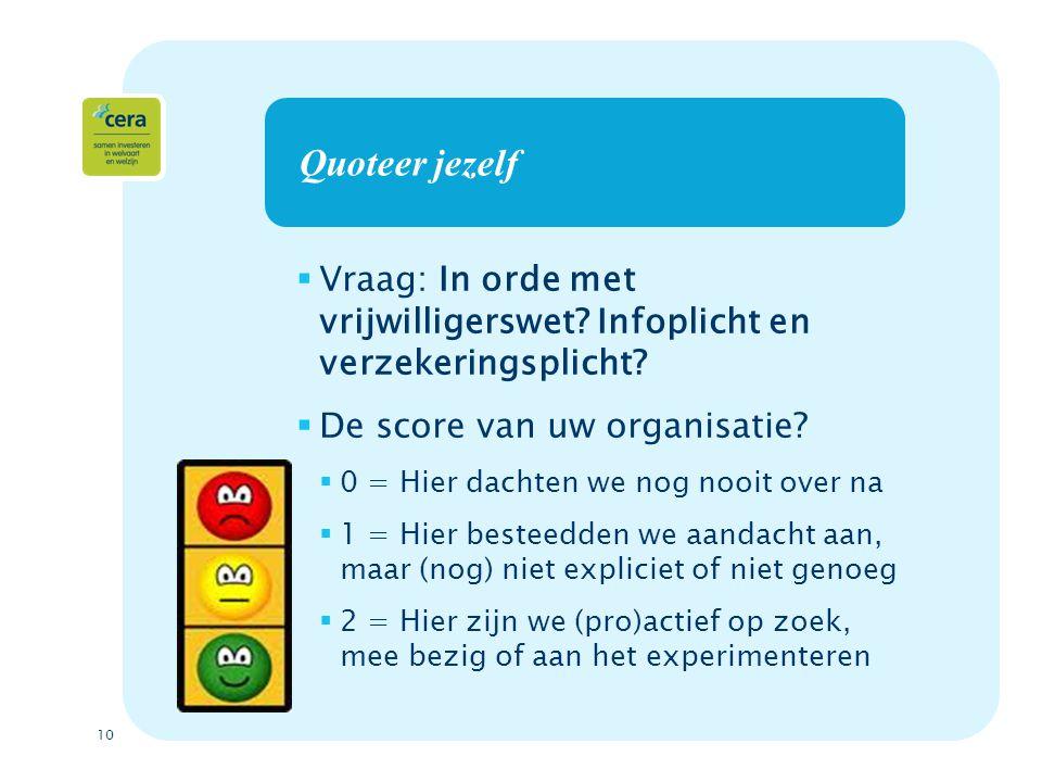 Quoteer jezelf Vraag: In orde met vrijwilligerswet Infoplicht en verzekeringsplicht De score van uw organisatie