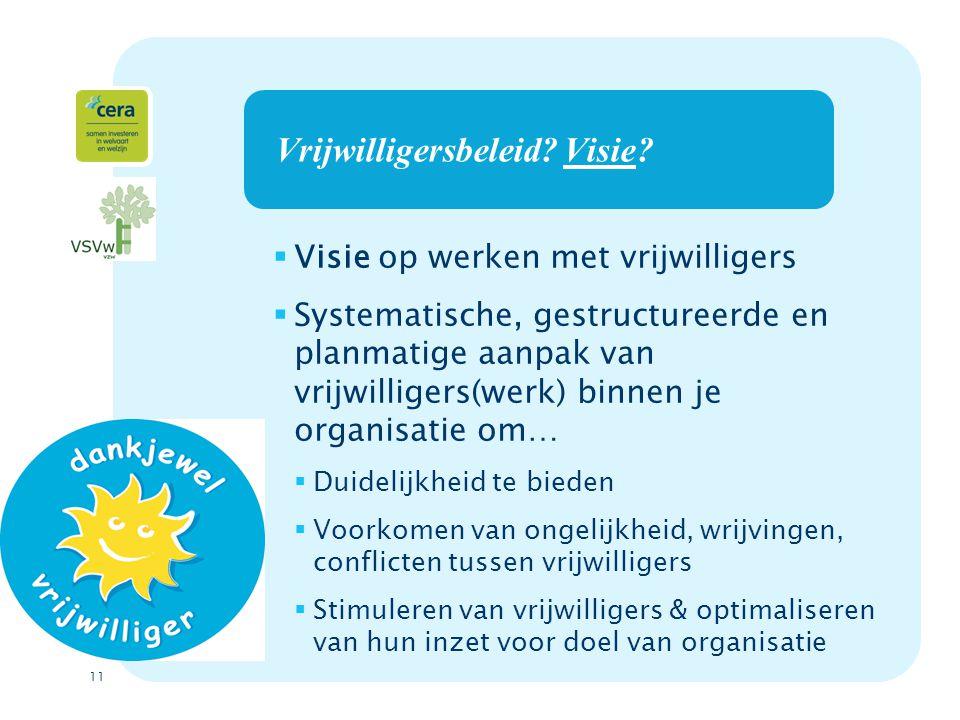 Vrijwilligersbeleid Visie