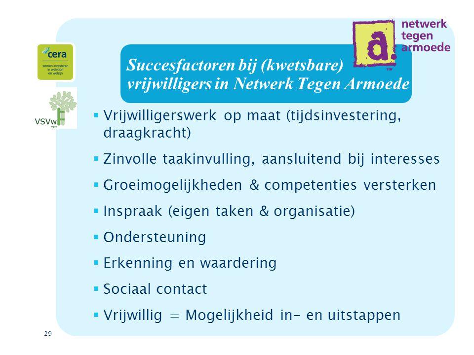 Succesfactoren bij (kwetsbare) vrijwilligers in Netwerk Tegen Armoede