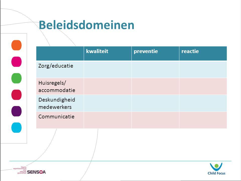 Beleidsdomeinen kwaliteit preventie reactie Zorg/educatie Huisregels/