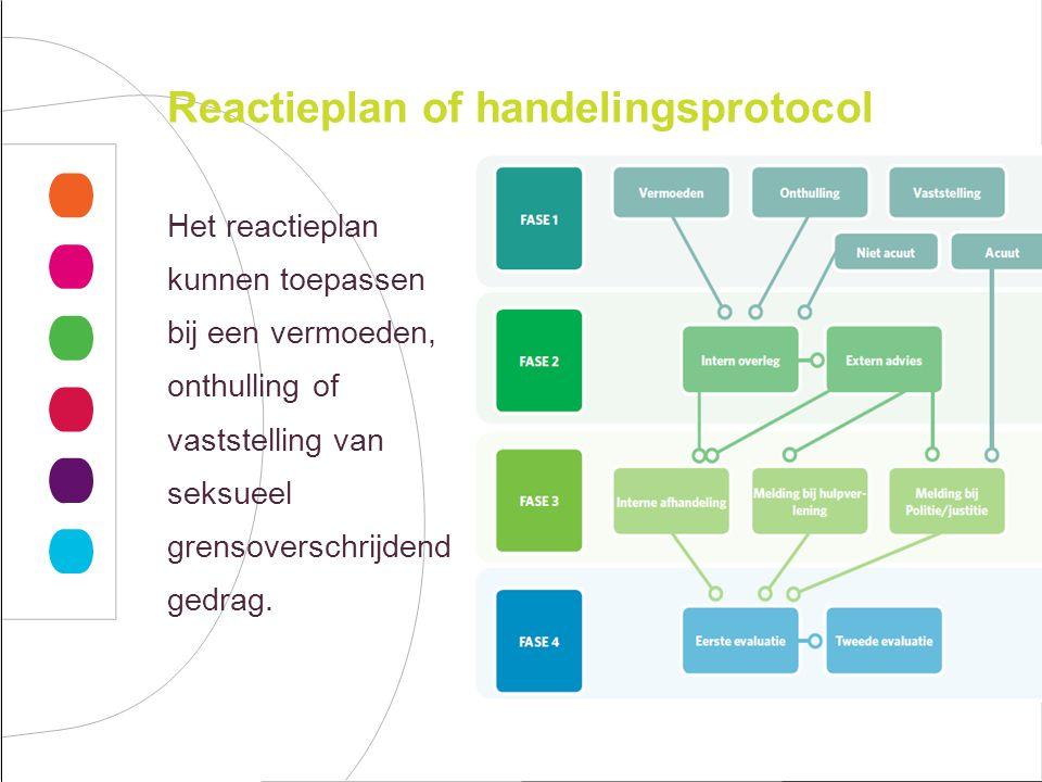 Reactieplan of handelingsprotocol