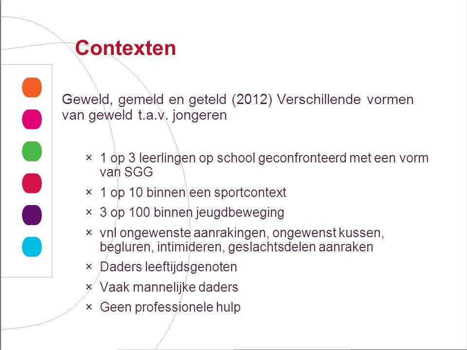 Contexten Geweld, gemeld en geteld (2012) Verschillende vormen van geweld t.a.v. jongeren.