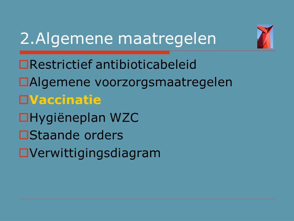 2.Algemene maatregelen Restrictief antibioticabeleid