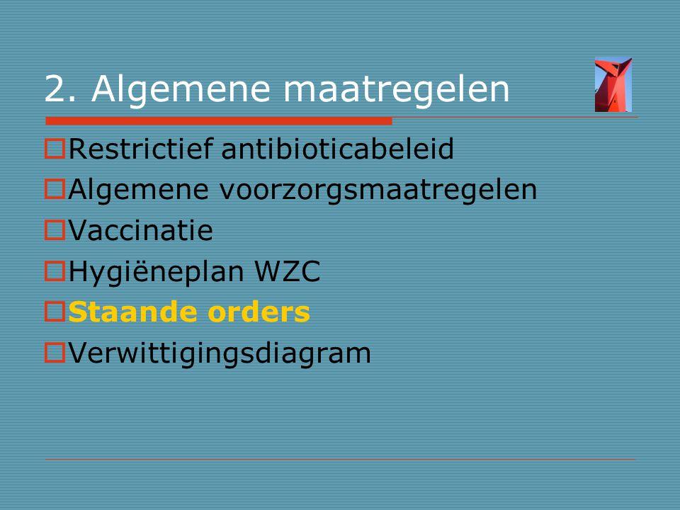 2. Algemene maatregelen Restrictief antibioticabeleid