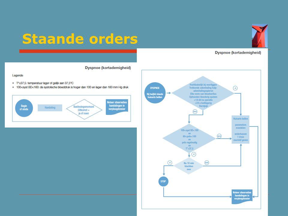 Staande orders P73 dyspnoe