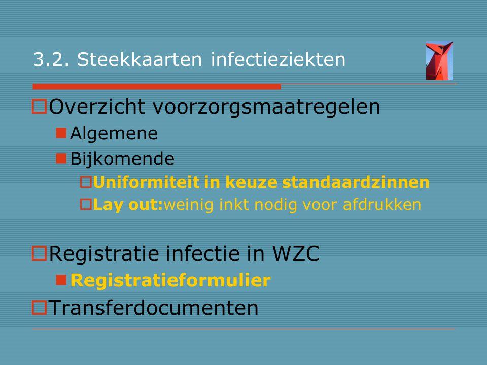 3.2. Steekkaarten infectieziekten
