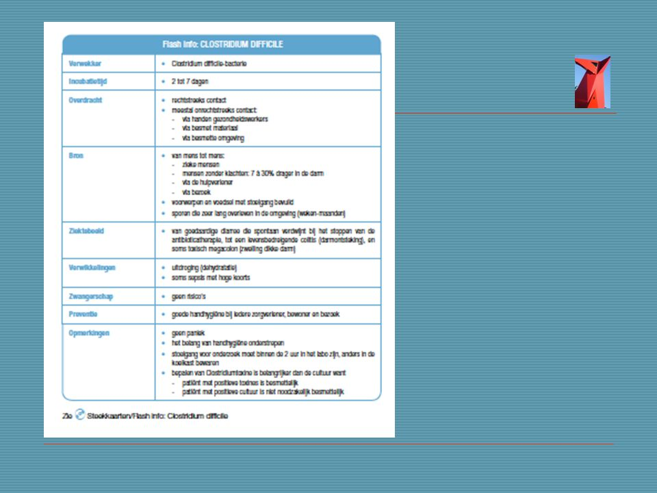 Blauw met witte letters = flash info Icoon CD = klik