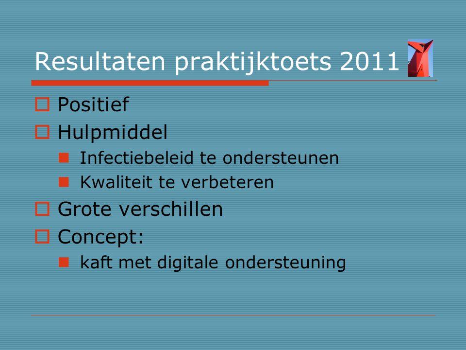Resultaten praktijktoets 2011