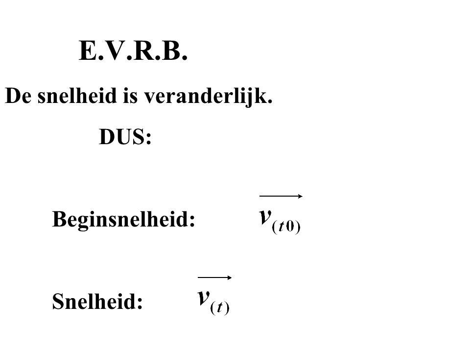 E.V.R.B. De snelheid is veranderlijk. DUS: Beginsnelheid: Snelheid: