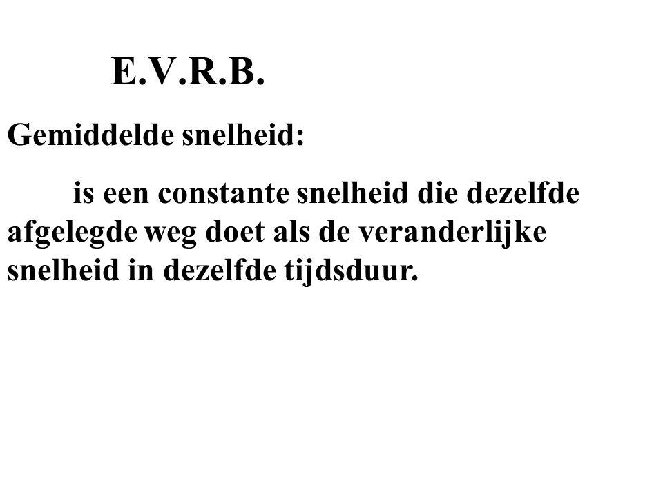 E.V.R.B. Gemiddelde snelheid: