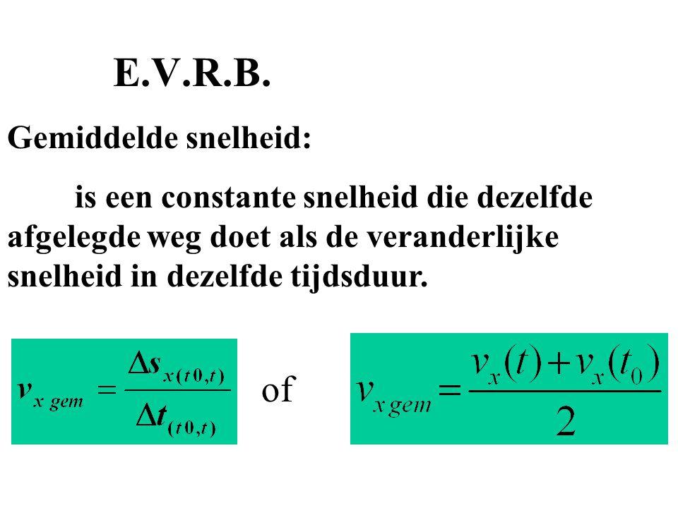 E.V.R.B. of Gemiddelde snelheid: