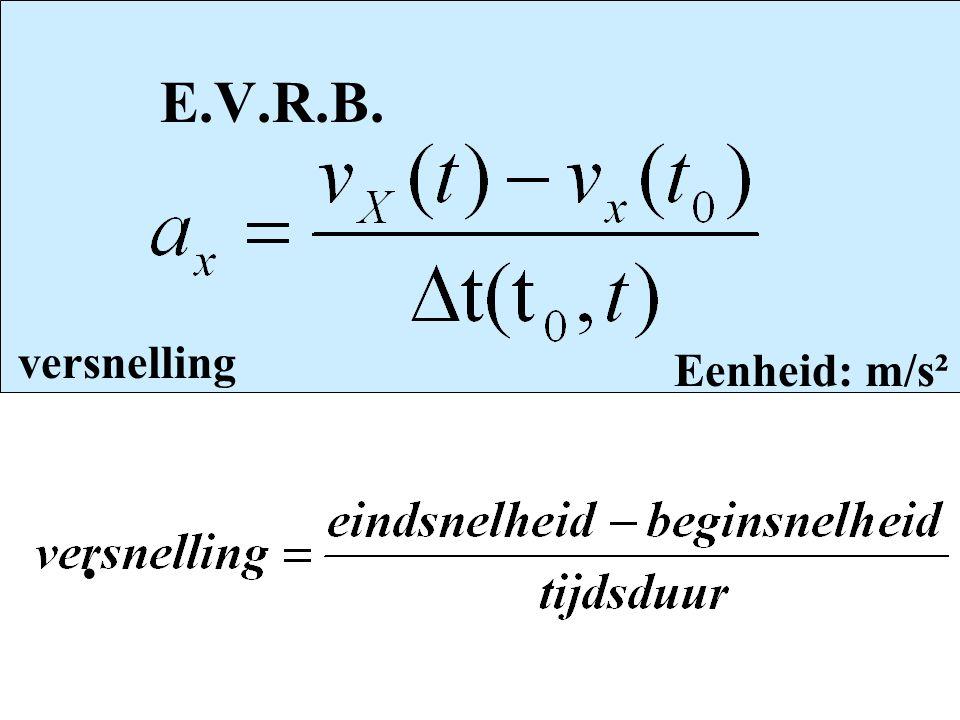 E.V.R.B. versnelling Eenheid: m/s²