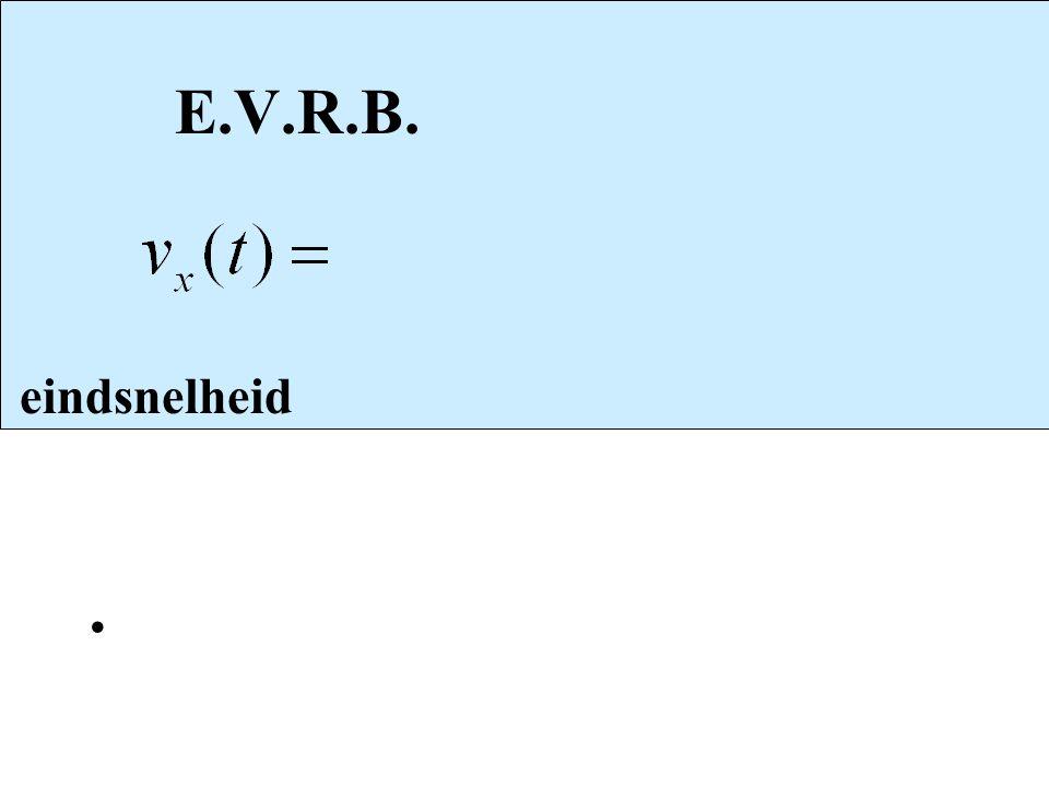 E.V.R.B. eindsnelheid
