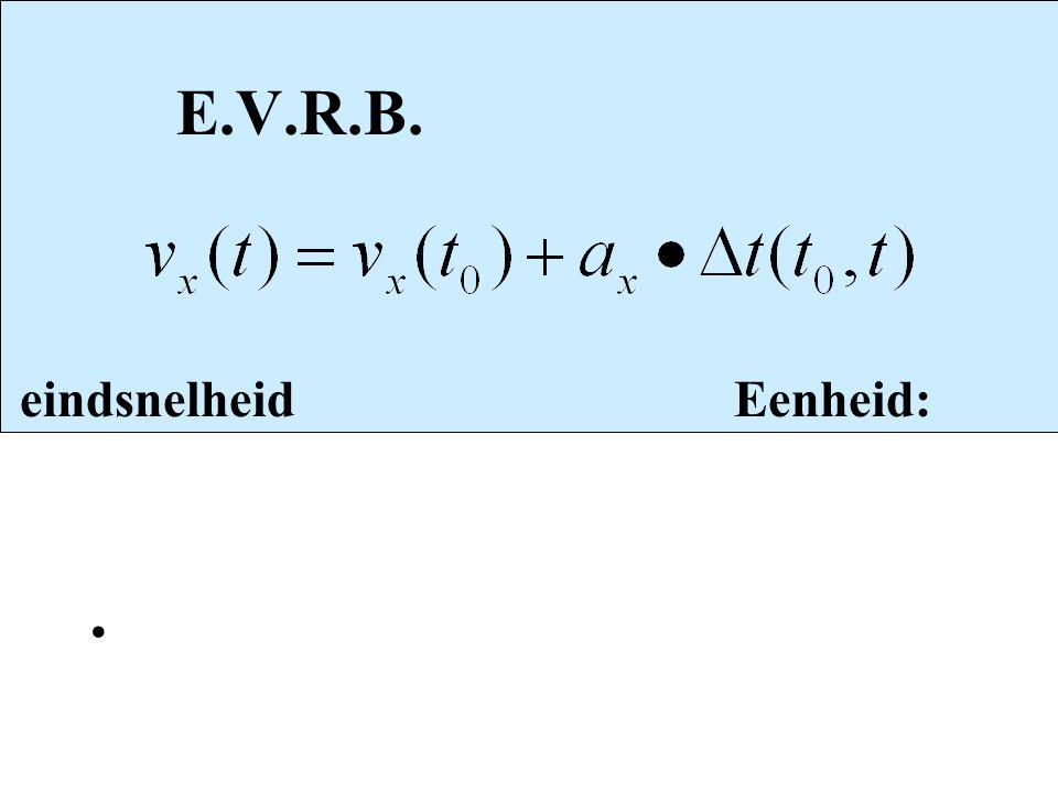 E.V.R.B. eindsnelheid Eenheid: