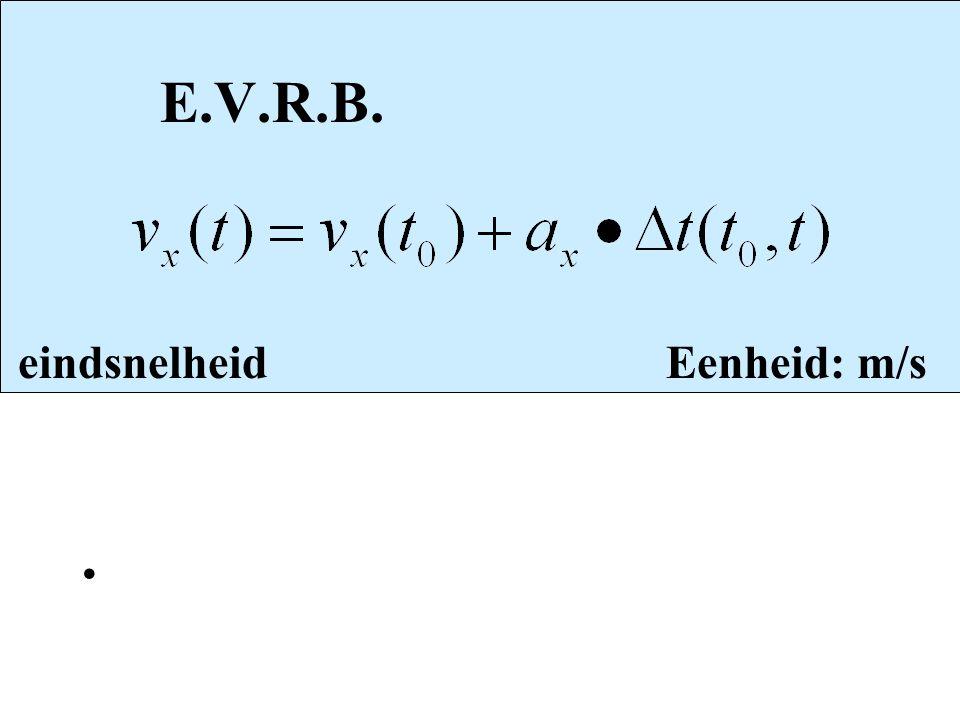 E.V.R.B. eindsnelheid Eenheid: m/s