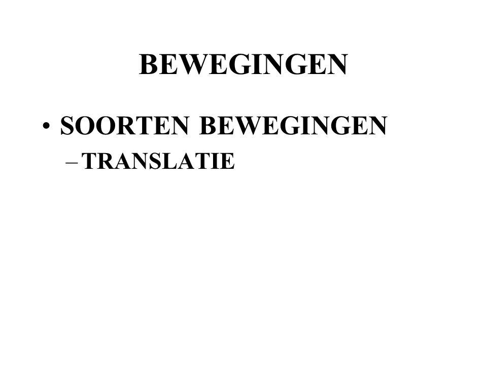 BEWEGINGEN SOORTEN BEWEGINGEN TRANSLATIE