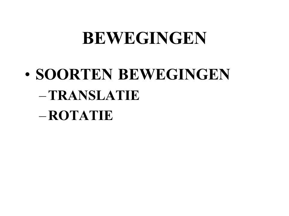 BEWEGINGEN SOORTEN BEWEGINGEN TRANSLATIE ROTATIE