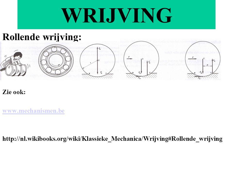 WRIJVING Rollende wrijving: Fz Zie ook: www.mechanismen.be