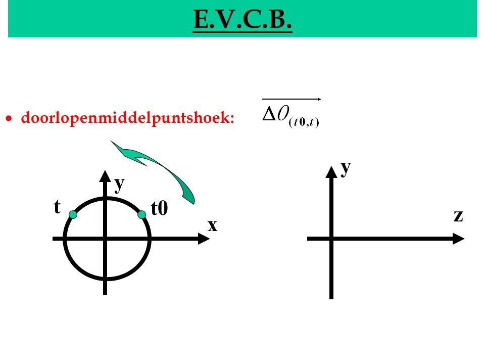 E.V.C.B. EVCB · doorlopenmiddelpuntshoek: y y t t0 z x