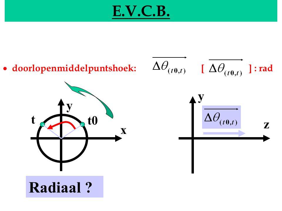 E.V.C.B. Radiaal y y t t0 z x EVCB