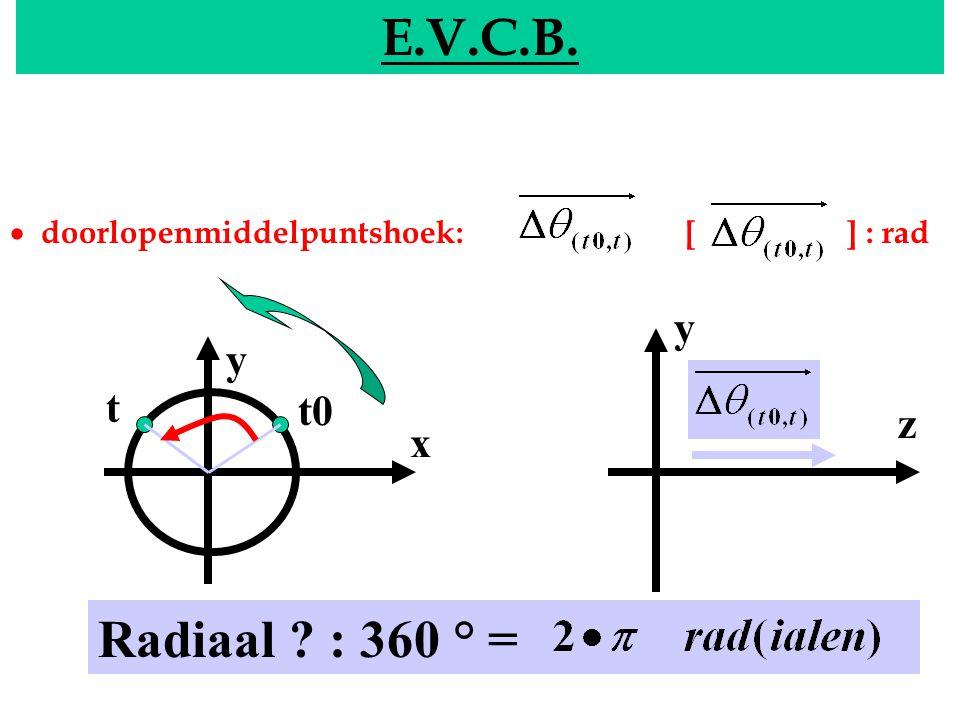 E.V.C.B. Radiaal : 360 ° = y y t t0 z x EVCB