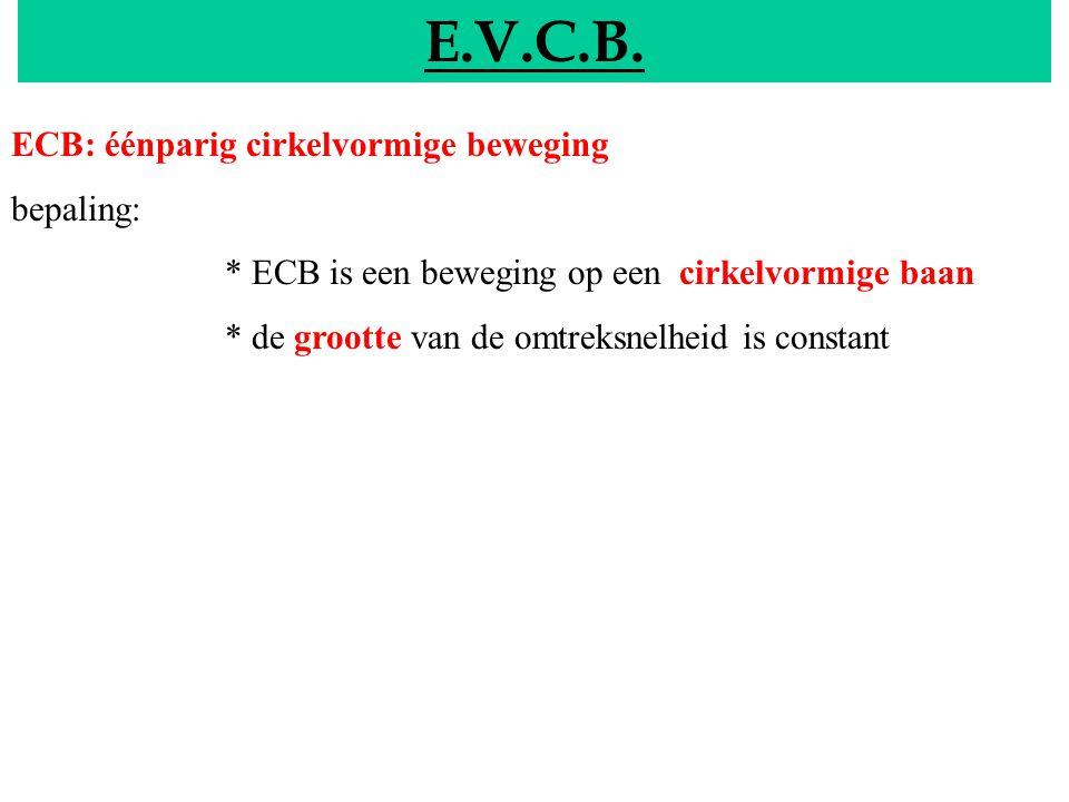 E.V.C.B. ECB: éénparig cirkelvormige beweging EVCB bepaling: