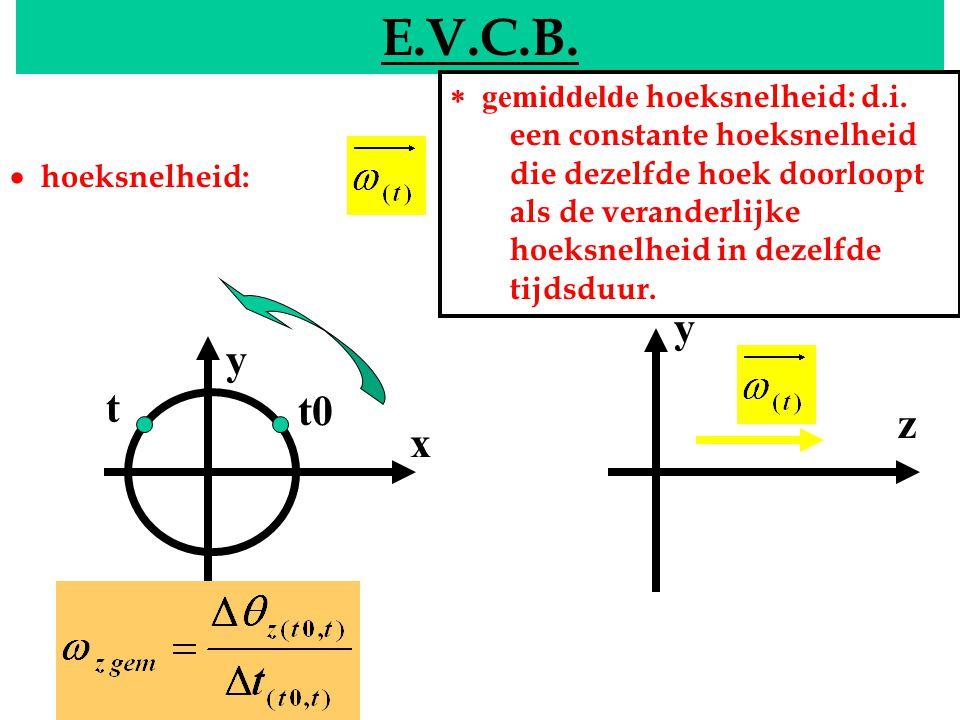 E.V.C.B. EVCB.