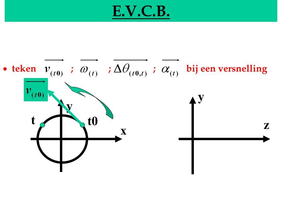 E.V.C.B. EVCB. · teken ; ; ; bij een versnelling.