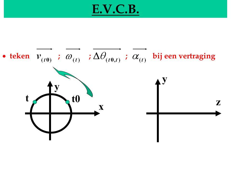 E.V.C.B. EVCB. · teken ; ; ; bij een vertraging.