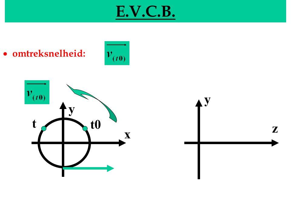 E.V.C.B. EVCB · omtreksnelheid: y y t t0 z x