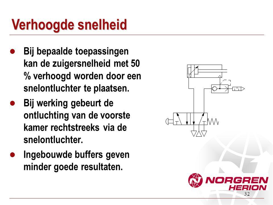 Verhoogde snelheid Bij bepaalde toepassingen kan de zuigersnelheid met 50 % verhoogd worden door een snelontluchter te plaatsen.