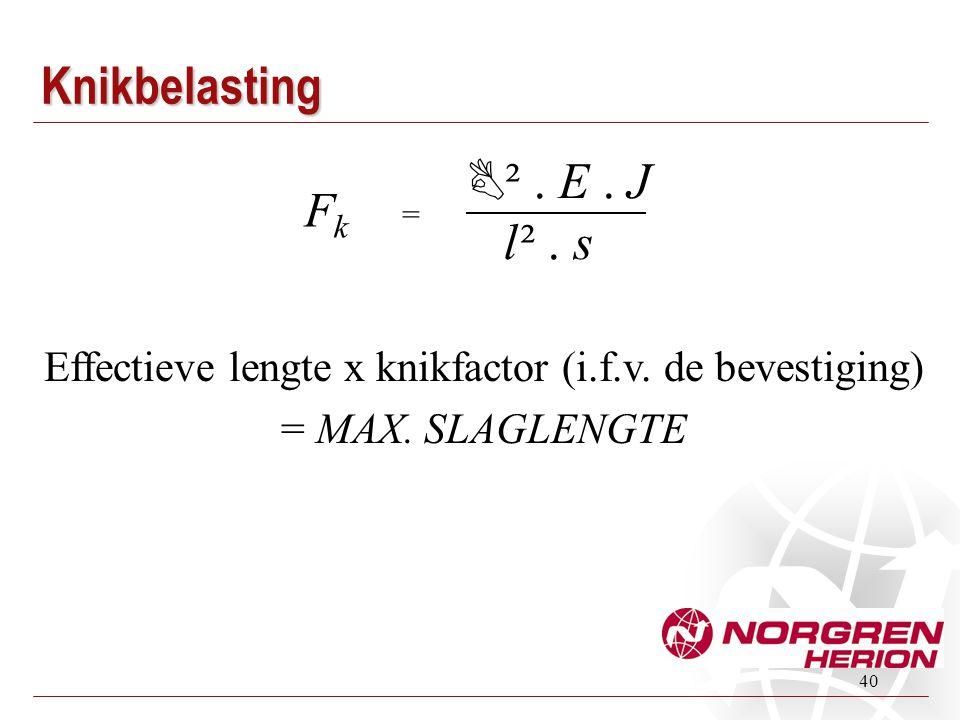 Effectieve lengte x knikfactor (i.f.v. de bevestiging)