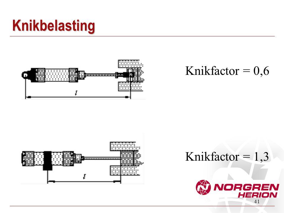 Knikbelasting Knikfactor = 0,6 Knikfactor = 1,3