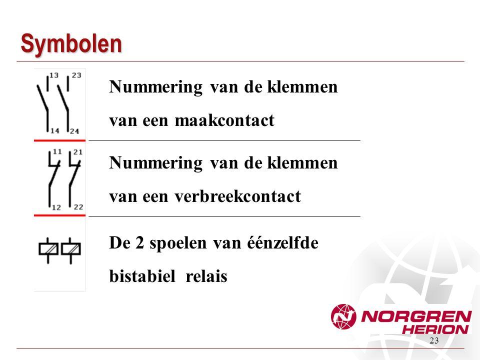 Symbolen Nummering van de klemmen van een maakcontact
