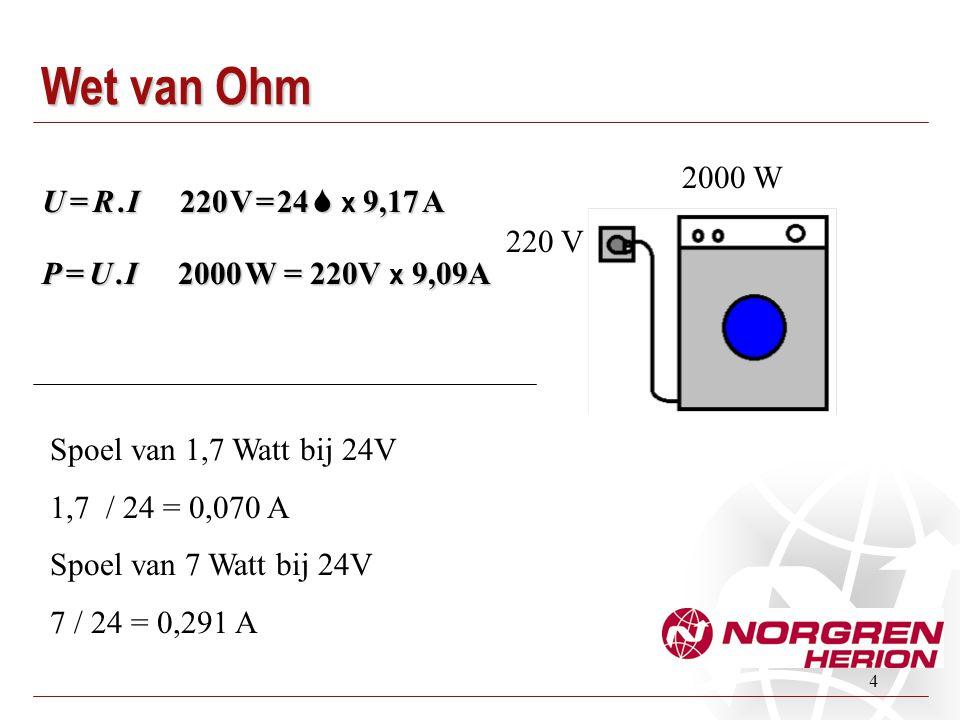 Wet van Ohm 2000 W U = R . I 220 V = 24  x 9,17 A 220 V