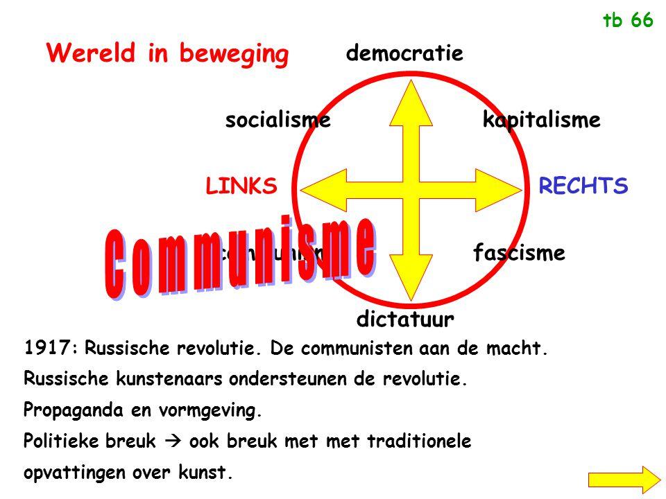 Communisme Wereld in beweging democratie socialisme kapitalisme