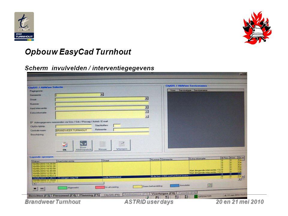 Opbouw EasyCad Turnhout